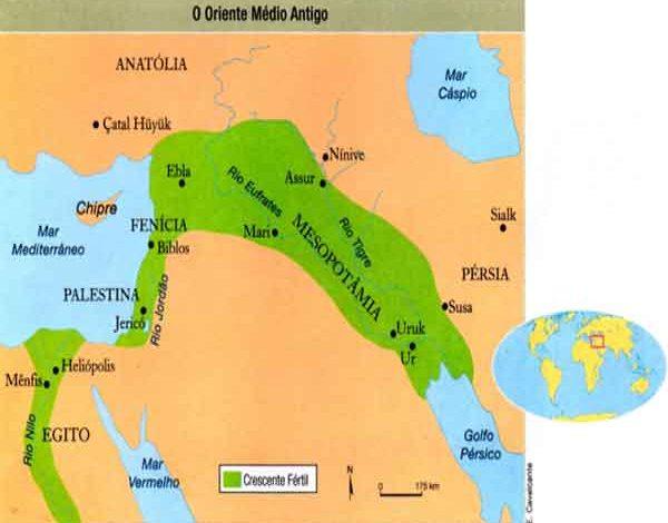Povos da Antiguidade no Oriente Médio