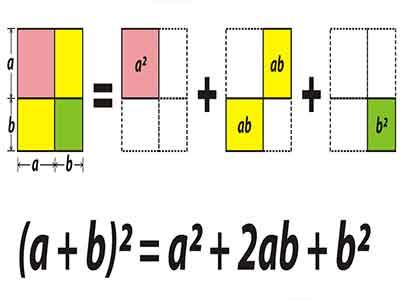 (A + B).(A + B)